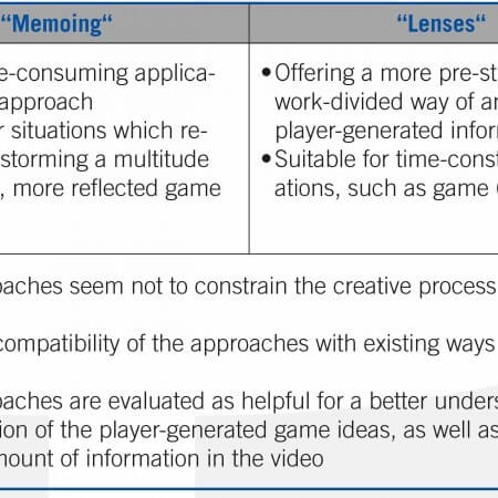 Comparison of Memoing and Lenses